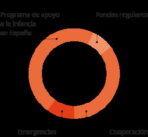 graf_pymes_comprometidas