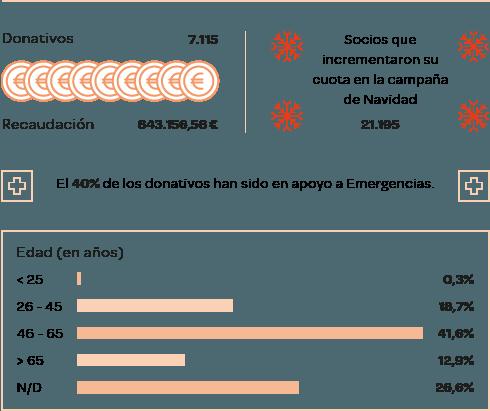grafico_base_social